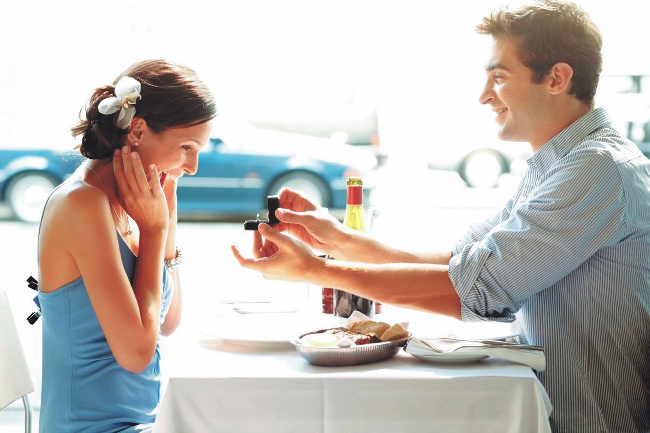 кольцо на подарок девушке