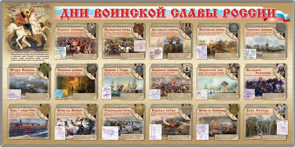 Дни воинской славы России в 2020 году