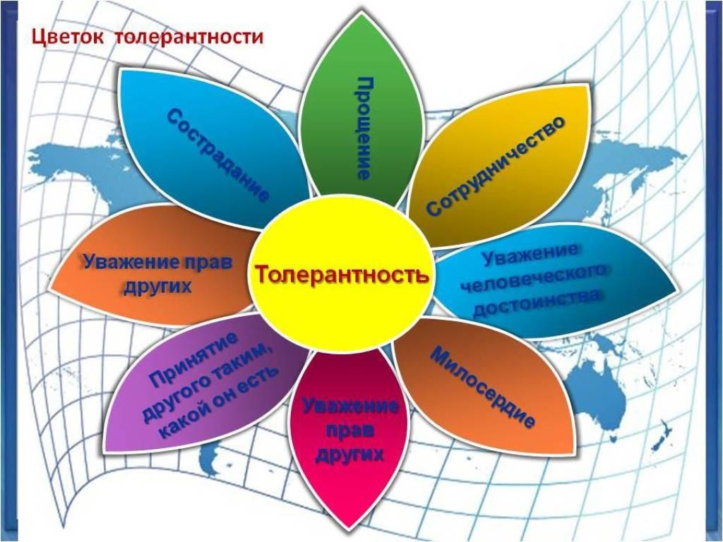 День толерантности в 2020 году в России