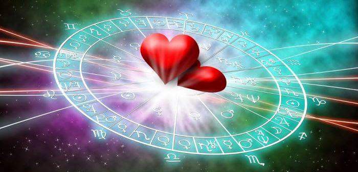 Любовный гороскоп, фото