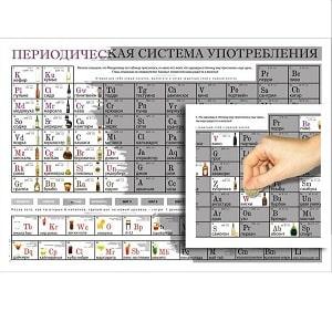 Периодическая система употребления, фото